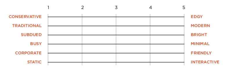 Design Scale