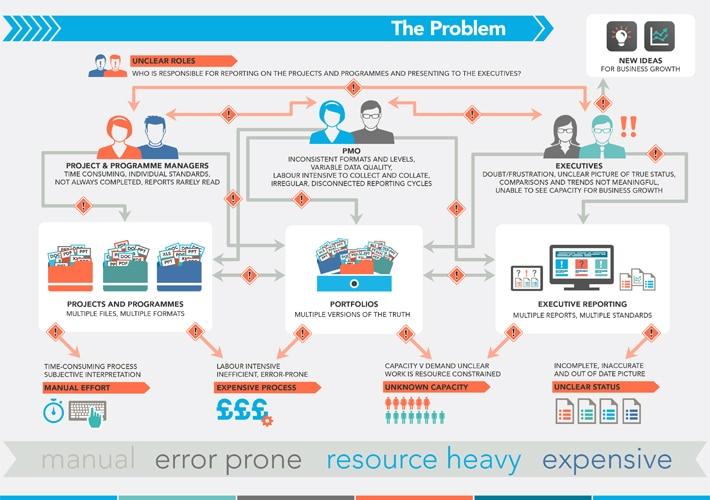 bestoutcome infographic design