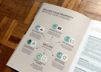 Go View London Estate Agent branding & print