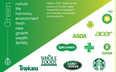 What is the best colour for your brand? – Green