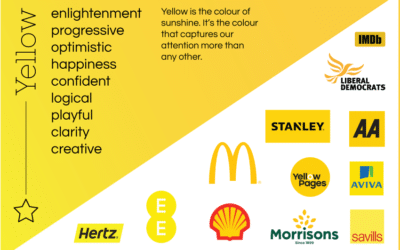 What is the best colour for your brand? – Yellow