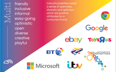 What's the best colour for your brand? – Multi-coloured logo