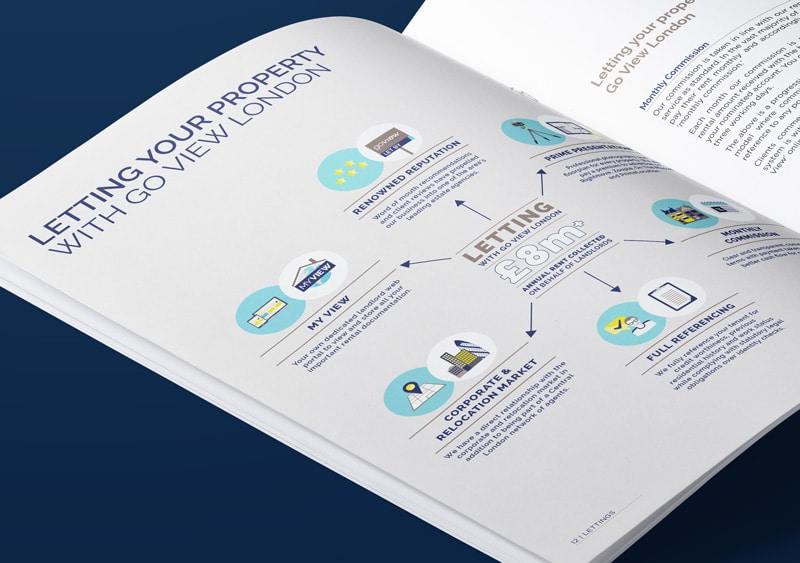 Go View London Estate Agent Branding - Brochure design
