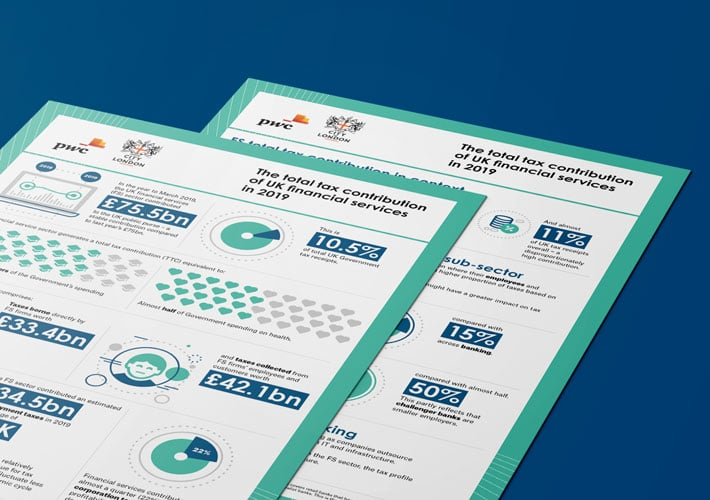 City of London Total Tax Infographic Design