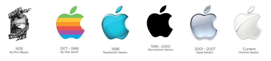 Why do companies rebrand? Apple logo evolution