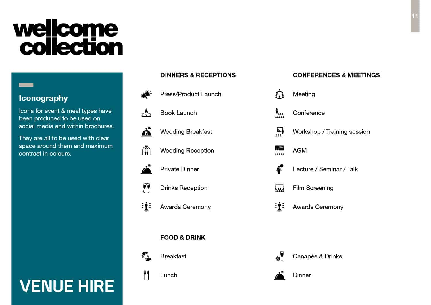 Wellcome Collection Venue Hire brand guidelines and templates